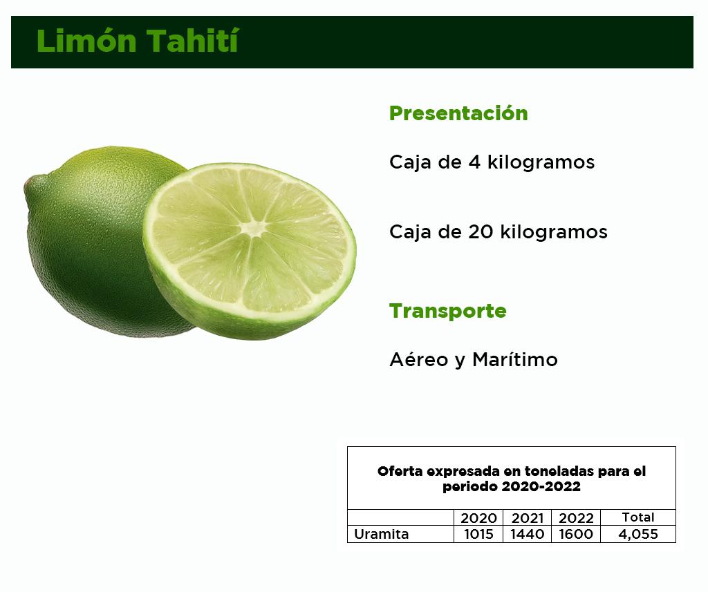 limon-tabla_03